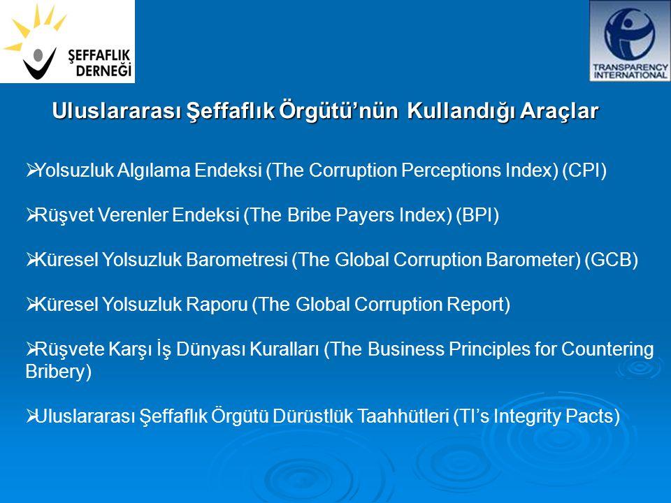  Ulusal platformda yolsuzlukla mücadele etmek, bu konu ile ilgili politikalar üretilmesi ve toplumsal düzeyde şeffaflık, hesap verebilirlik ve dürüstlük kavramlarının oluşturulması yönünde çalışmalarda bulunan Şeffaflık Derneği, Türkiye'de Uluslararası Şeffaflık Örgütü'nün temsilciliğini yapmaktadır.