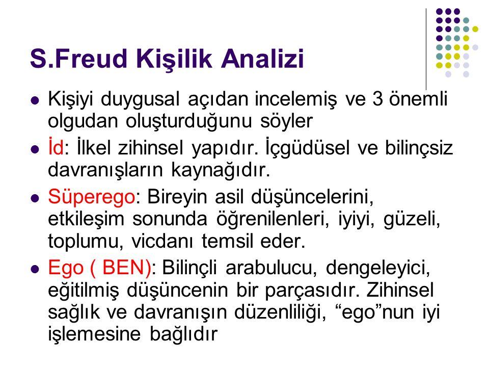 S.Freud Kişilik Analizi Kişiyi duygusal açıdan incelemiş ve 3 önemli olgudan oluşturduğunu söyler İd: İlkel zihinsel yapıdır.