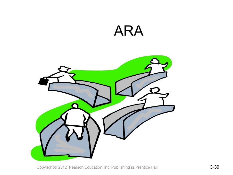 ARA 3-30 Copyright © 2012 Pearson Education, Inc. Publishing as Prentice Hall