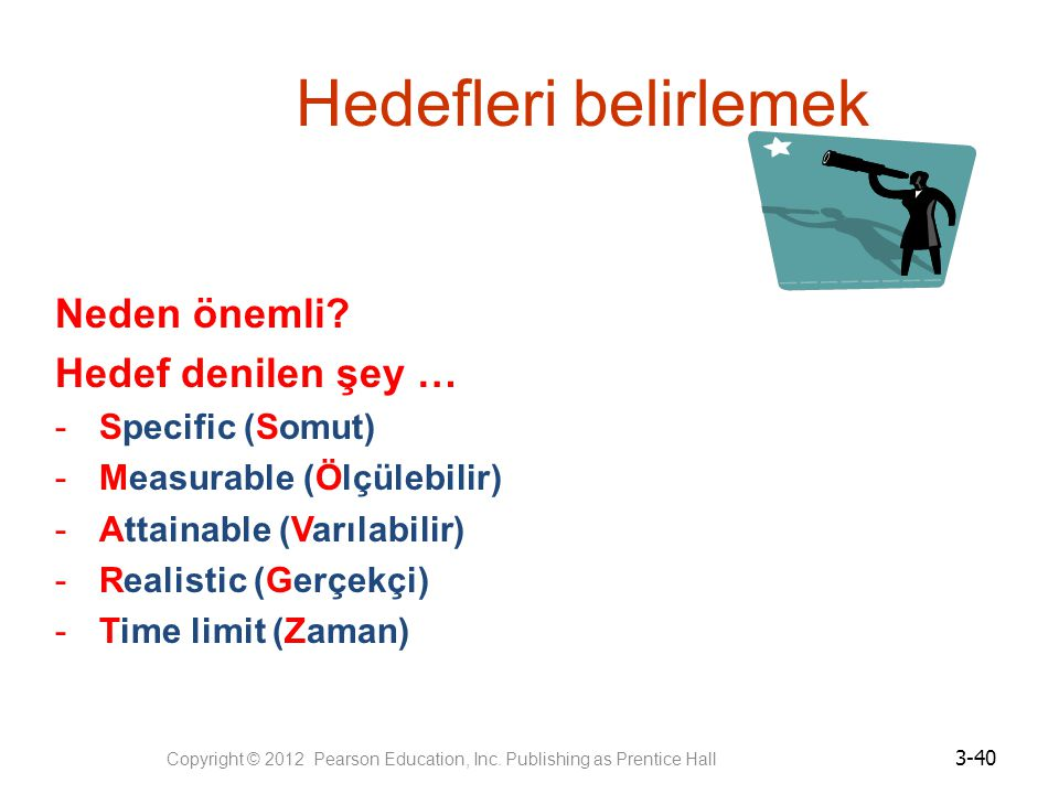 Hedefleri belirlemek Neden önemli? Hedef denilen şey … -Specific (Somut) -Measurable (Ölçülebilir) -Attainable (Varılabilir) -Realistic (Gerçekçi) -Ti