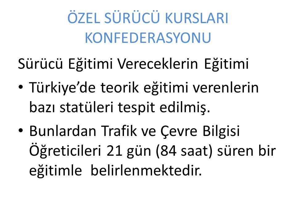 ÖZEL SÜRÜCÜ KURSLARI KONFEDERASYONU Sürücü Eğitimi Vereceklerin Eğitimi Türkiye'de teorik eğitimi verenlerin bazı statüleri tespit edilmiş. Bunlardan