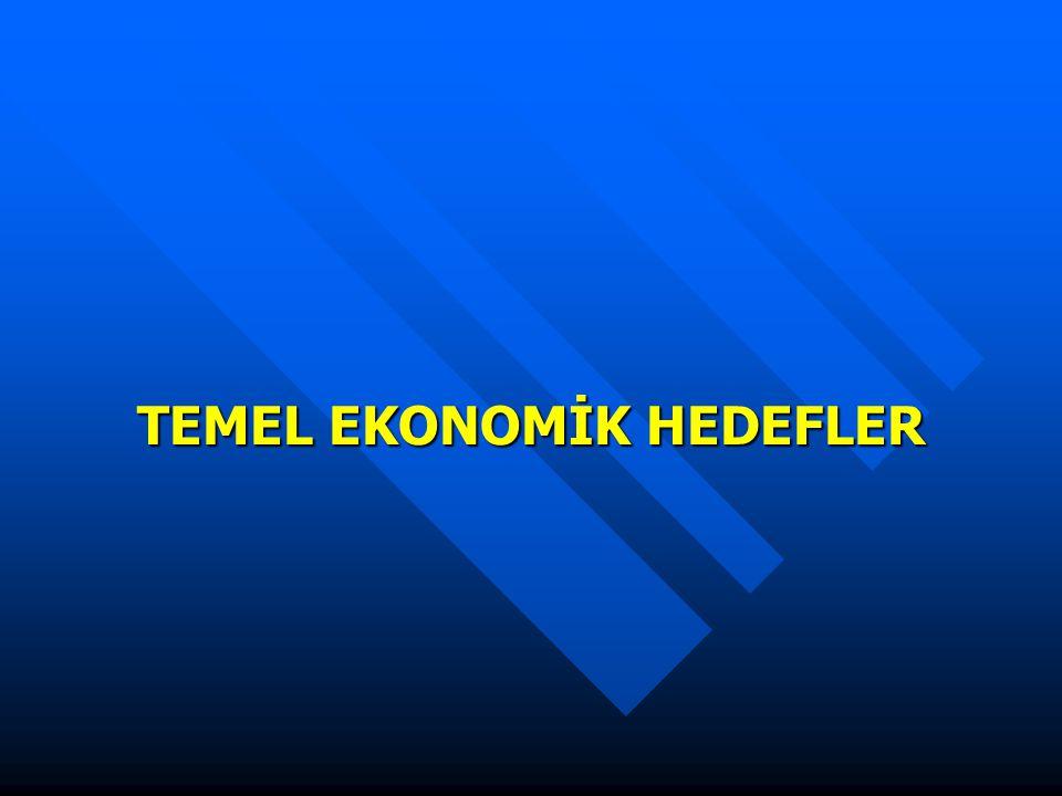 TEMEL EKONOMİK HEDEFLER
