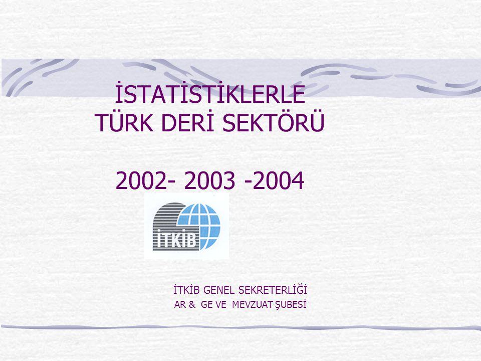 İSTATİSTİKLERLE TÜRK DERİ SEKTÖRÜ 2002- 2003 -2004 İTKİB GENEL SEKRETERLİĞİ AR & GE VE MEVZUAT ŞUBESİ