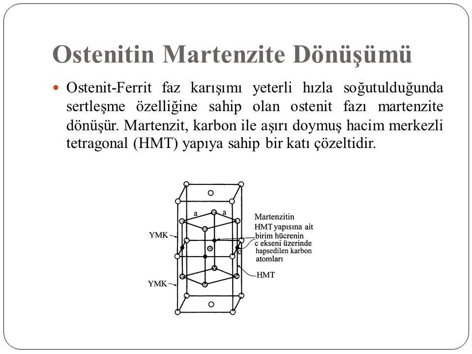 Ostenitin Martenzite Dönüşümü Ostenit-Ferrit faz karışımı yeterli hızla soğutulduğunda sertleşme özelliğine sahip olan ostenit fazı martenzite dönüşür