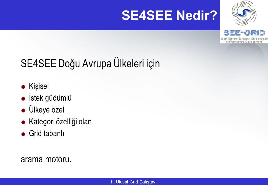 SE4SEE parçaları SE4SEE'nin üç ana parçası vardır ağ tarayıcı sınıflandırıcı (internet portalı) kullanıcı arayüzü II.