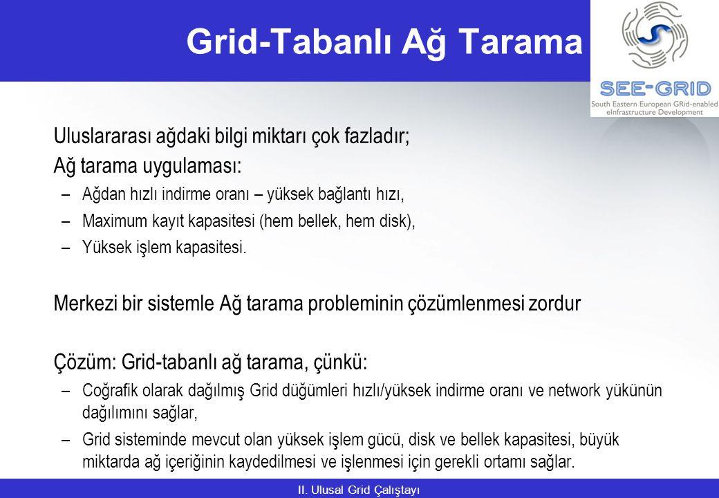 Grid-Tabanlı Ağ Tarama Uluslararası ağdaki bilgi miktarı çok fazladır; Ağ tarama uygulaması: –Ağdan hızlı indirme oranı – yüksek bağlantı hızı, –Maximum kayıt kapasitesi (hem bellek, hem disk), –Yüksek işlem kapasitesi.