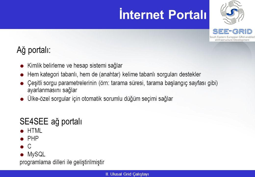 İnternet Portalı Ağ portalı: Kimlik belirleme ve hesap sistemi sağlar Hem kategori tabanlı, hem de (anahtar) kelime tabanlı sorguları destekler Çeşitli sorgu parametrelerinin (örn: tarama süresi, tarama başlangıç sayfası gibi) ayarlanmasını sağlar Ülke-özel sorgular için otomatik sorumlu düğüm seçimi sağlar SE4SEE ağ portalı HTML PHP C MySQL programlama dilleri ile geliştirilmiştir II.