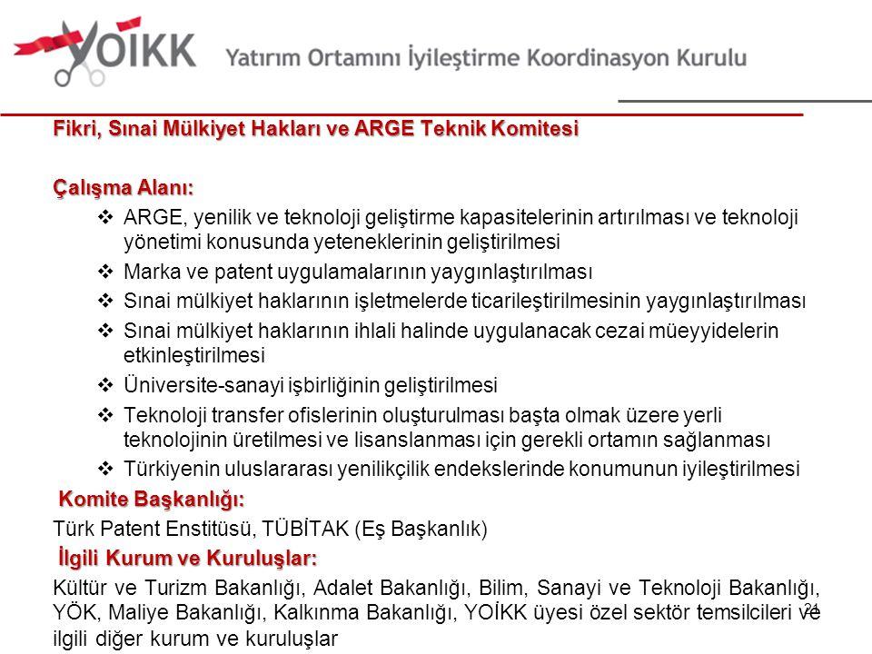 Fikri, Sınai Mülkiyet Hakları ve ARGE Teknik Komitesi Çalışma Alanı:  ARGE, yenilik ve teknoloji geliştirme kapasitelerinin artırılması ve teknoloji