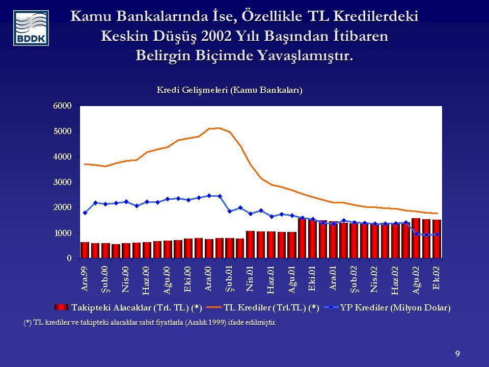 9 Kamu Bankalarında İse, Özellikle TL Kredilerdeki Keskin Düşüş 2002 Yılı Başından İtibaren Belirgin Biçimde Yavaşlamıştır.