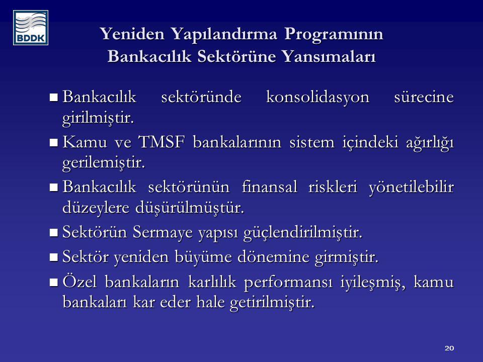 20 Yeniden Yapılandırma Programının Bankacılık Sektörüne Yansımaları Bankacılık sektöründe konsolidasyon sürecine girilmiştir.