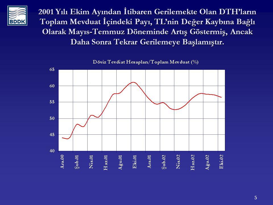 5 2001 Yılı Ekim Ayından İtibaren Gerilemekte Olan DTH'ların Toplam Mevduat İçindeki Payı, TL'nin Değer Kaybına Bağlı Olarak Mayıs-Temmuz Döneminde Artış Göstermiş, Ancak Daha Sonra Tekrar Gerilemeye Başlamıştır.