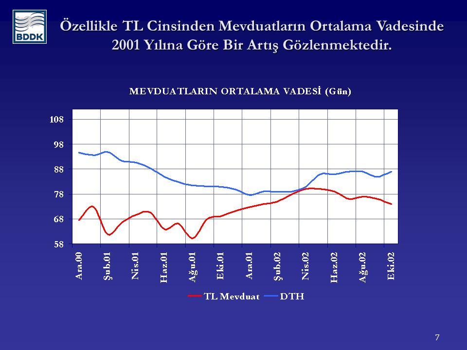 7 Özellikle TL Cinsinden Mevduatların Ortalama Vadesinde 2001 Yılına Göre Bir Artış Gözlenmektedir.