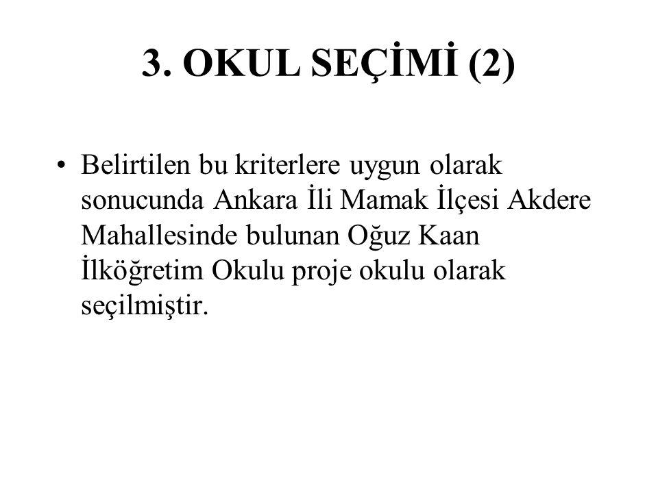 3. OKUL SEÇİMİ (2) Belirtilen bu kriterlere uygun olarak sonucunda Ankara İli Mamak İlçesi Akdere Mahallesinde bulunan Oğuz Kaan İlköğretim Okulu proj