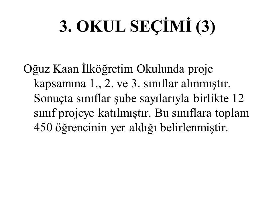 3.OKUL SEÇİMİ (3) Oğuz Kaan İlköğretim Okulunda proje kapsamına 1., 2.