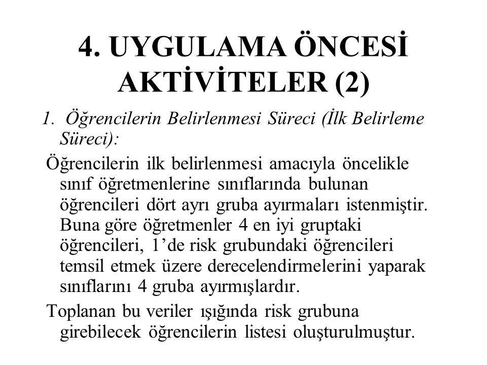 4.UYGULAMA ÖNCESİ AKTİVİTELER (2) 1.