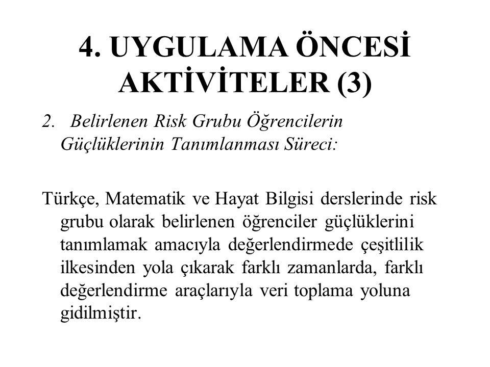 4.UYGULAMA ÖNCESİ AKTİVİTELER (3) 2.