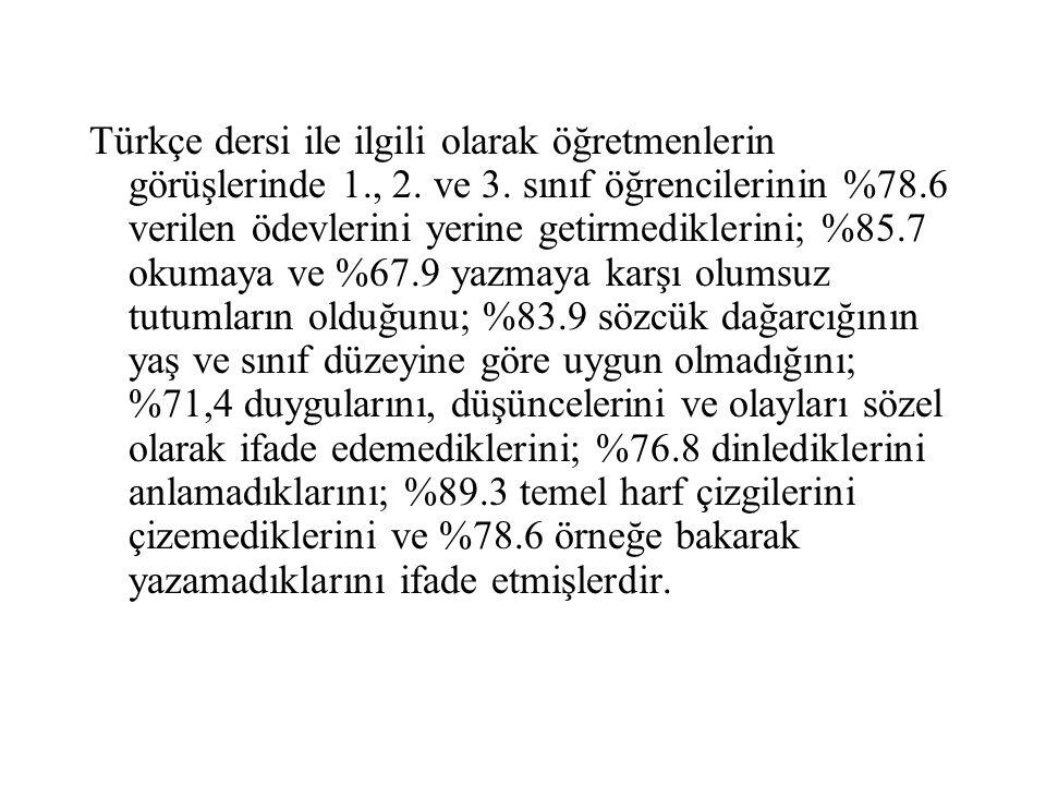 Türkçe dersi ile ilgili olarak öğretmenlerin görüşlerinde 1., 2. ve 3. sınıf öğrencilerinin %78.6 verilen ödevlerini yerine getirmediklerini; %85.7 ok