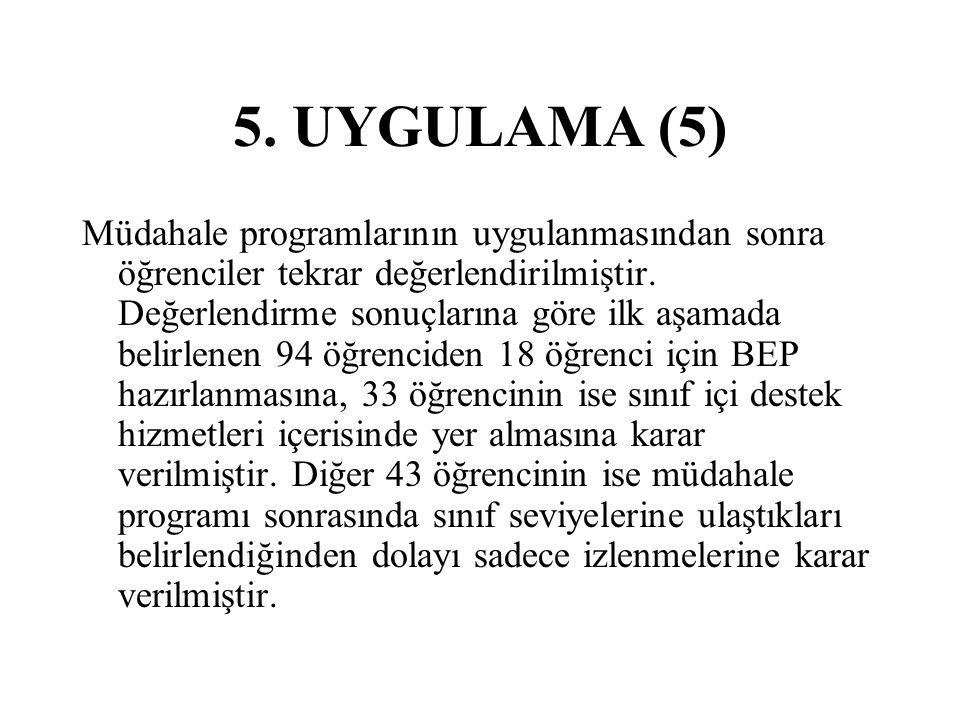 5. UYGULAMA (5) Müdahale programlarının uygulanmasından sonra öğrenciler tekrar değerlendirilmiştir. Değerlendirme sonuçlarına göre ilk aşamada belirl