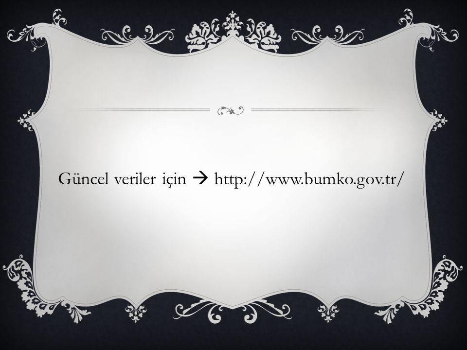 Güncel veriler için  http://www.bumko.gov.tr/