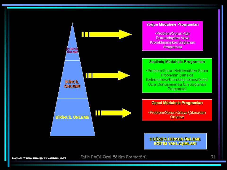 Fatih PAÇA Özel Eğitim Formatörü31 Seçilmiş Müdahale Programları Problem/Sorun Belirlendikten Sonra Problemin Daha da İlerlememesi/Kronikleşmemesi/İki