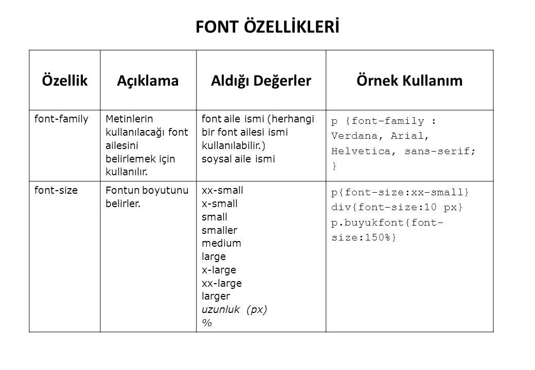 FONT ÖZELLİKLERİ ÖzellikAçıklamaAldığı DeğerlerÖrnek Kullanım font-family Metinlerin kullanılacağı font ailesini belirlemek için kullanılır. font aile