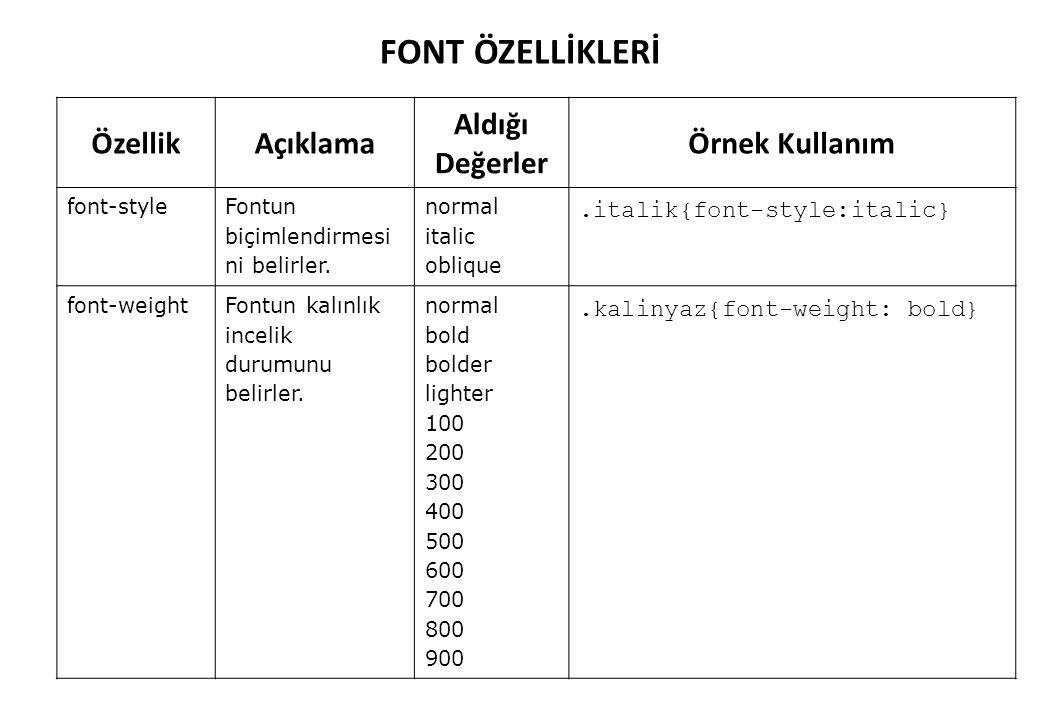 FONT ÖZELLİKLERİ ÖzellikAçıklama Aldığı Değerler Örnek Kullanım font-style Fontun biçimlendirmesi ni belirler. normal italic oblique.italik{font-style