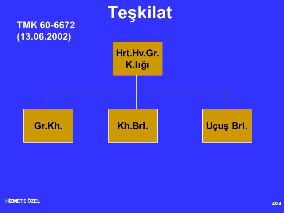 5/34 HİZMETE ÖZEL Teşkilat Kh.Brl.Brl.Kh. TMK 60-6672 (13.06.2002) Gr.Kh.Ks.