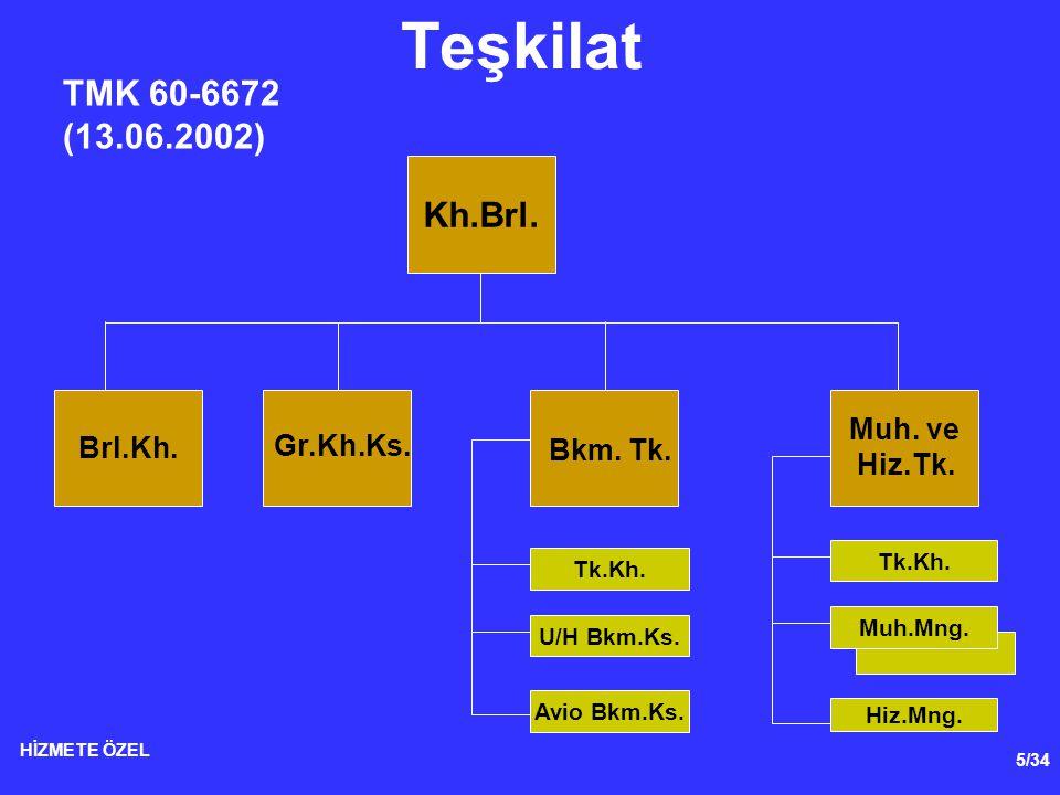 6/34 HİZMETE ÖZEL Teşkilat TMK 60-6672 (13.06.2002) Uçuş Brl. Brl.Kh. Hlk. Filosu Uçak Filosu