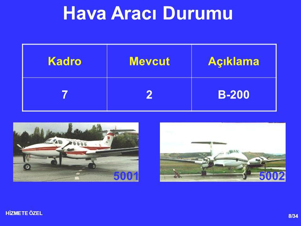 8/34 HİZMETE ÖZEL KadroMevcutAçıklama 72B-200 Hava Aracı Durumu 50015002