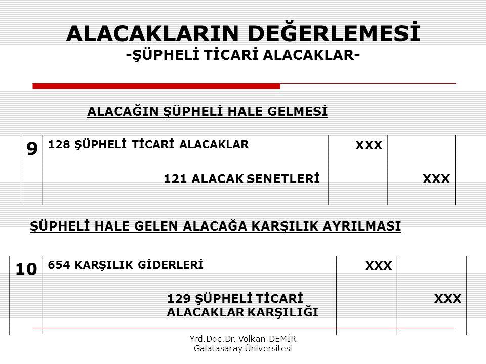 Yrd.Doç.Dr. Volkan DEMİR Galatasaray Üniversitesi ALACAKLARIN DEĞERLEMESİ -ŞÜPHELİ TİCARİ ALACAKLAR- 9 128 ŞÜPHELİ TİCARİ ALACAKLAR XXX 121 ALACAK SEN