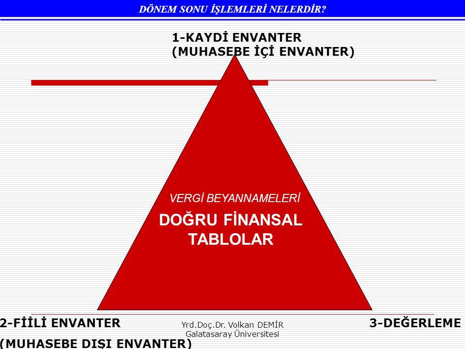 Yrd.Doç.Dr.Volkan DEMİR Galatasaray Üniversitesi YENİLEME FONU NEDİR.