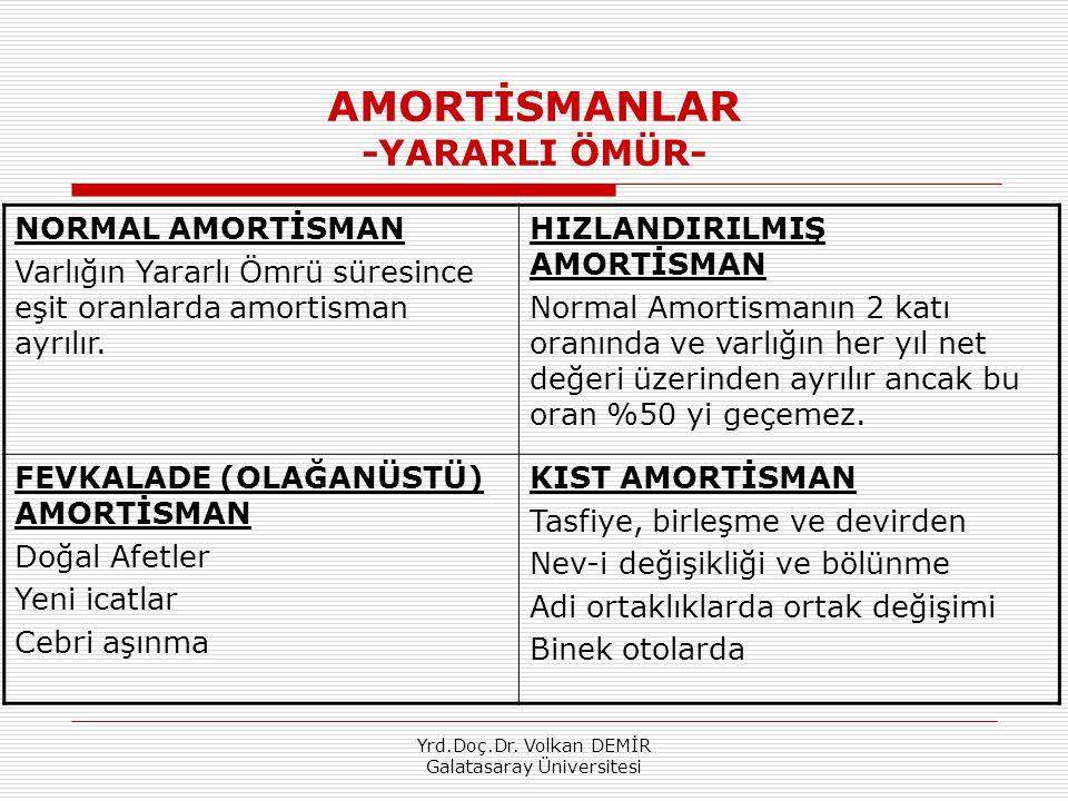Yrd.Doç.Dr. Volkan DEMİR Galatasaray Üniversitesi AMORTİSMANLAR -YARARLI ÖMÜR- NORMAL AMORTİSMAN Varlığın Yararlı Ömrü süresince eşit oranlarda amorti