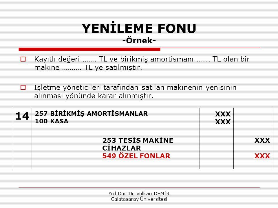 Yrd.Doç.Dr. Volkan DEMİR Galatasaray Üniversitesi YENİLEME FONU -Örnek-  Kayıtlı değeri ……. TL ve birikmiş amortismanı ……. TL olan bir makine ………. TL