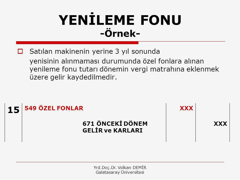 Yrd.Doç.Dr. Volkan DEMİR Galatasaray Üniversitesi YENİLEME FONU -Örnek-  Satılan makinenin yerine 3 yıl sonunda yenisinin alınmaması durumunda özel f