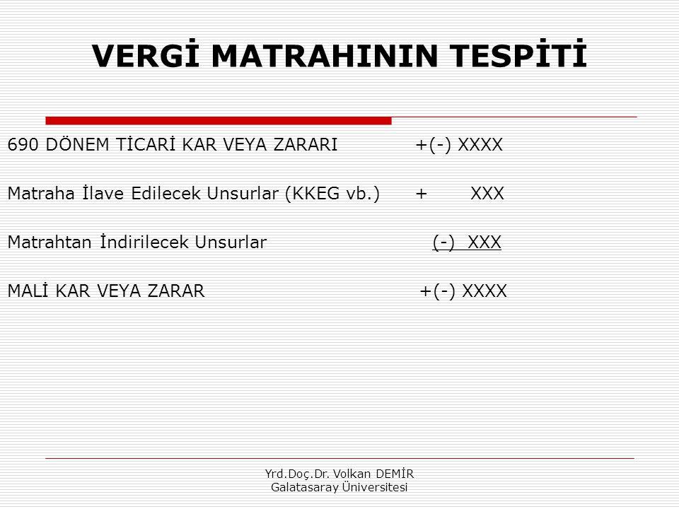 Yrd.Doç.Dr. Volkan DEMİR Galatasaray Üniversitesi VERGİ MATRAHININ TESPİTİ 690 DÖNEM TİCARİ KAR VEYA ZARARI+(-) XXXX Matraha İlave Edilecek Unsurlar (
