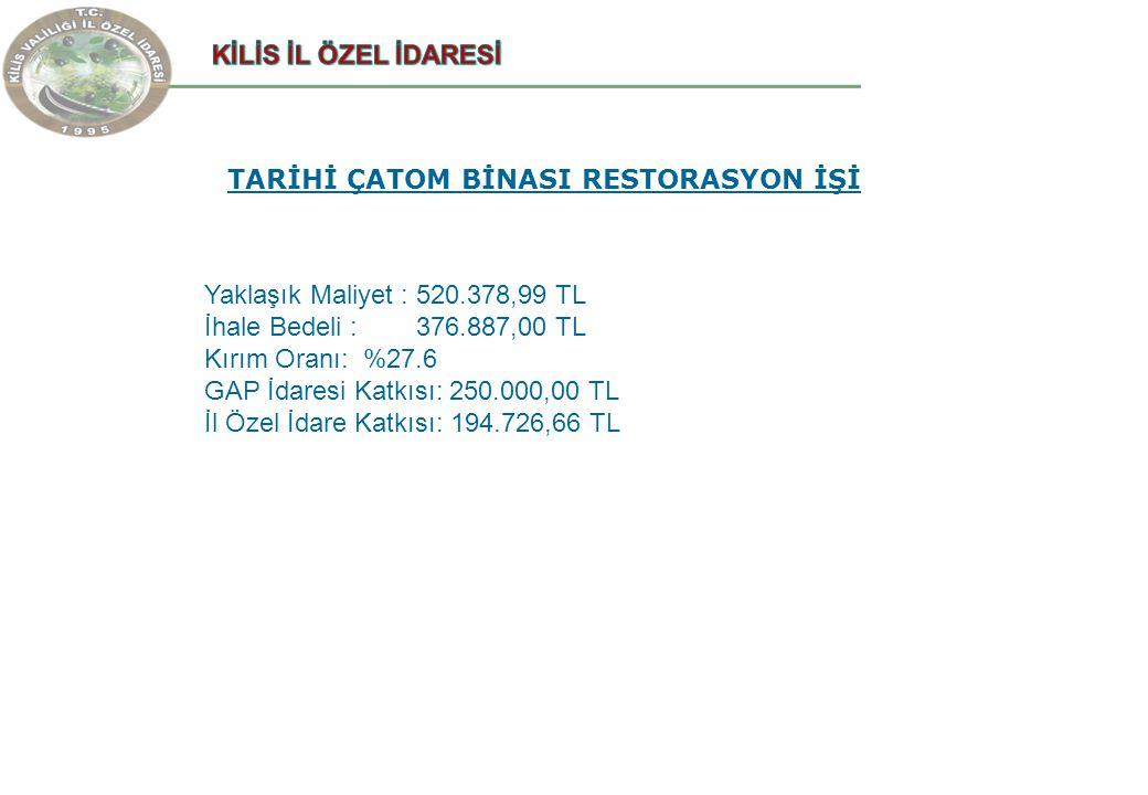 TARİHİ ÇATOM BİNASI RESTORASYON İŞİ Yaklaşık Maliyet : 520.378,99 TL İhale Bedeli : 376.887,00 TL Kırım Oranı: %27.6 GAP İdaresi Katkısı: 250.000,00 T