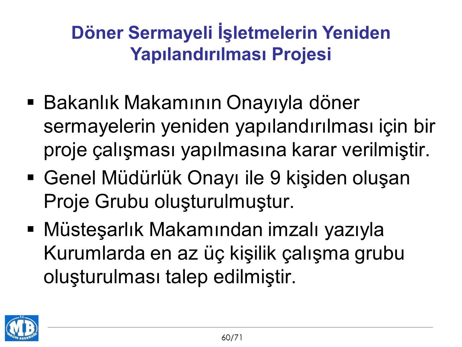 60/71  Bakanlık Makamının Onayıyla döner sermayelerin yeniden yapılandırılması için bir proje çalışması yapılmasına karar verilmiştir.  Genel Müdürl