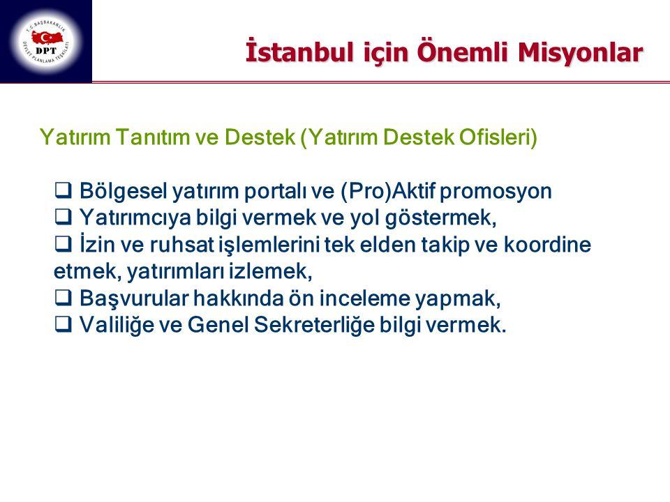 İstanbul için Önemli Misyonlar Yatırım Tanıtım ve Destek (Yatırım Destek Ofisleri)  Bölgesel yatırım portalı ve (Pro)Aktif promosyon  Yatırımcıya bi