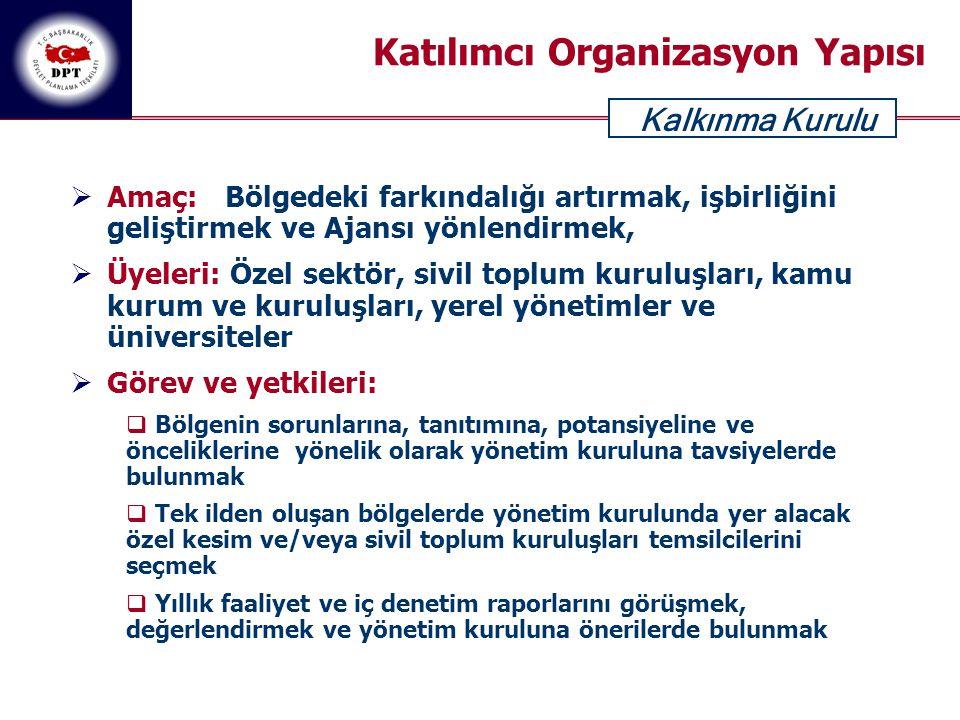 Katılımcı Organizasyon Yapısı  Amaç: Bölgedeki farkındalığı artırmak, işbirliğini geliştirmek ve Ajansı yönlendirmek,  Üyeleri: Özel sektör, sivil t