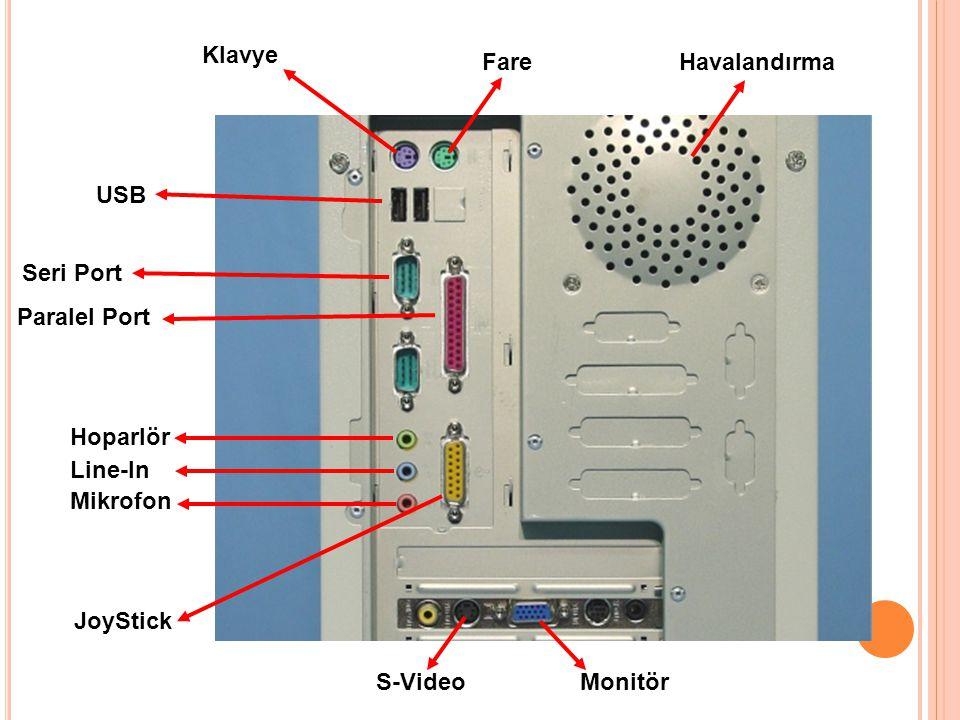 Klavye Fare USB Seri Port Paralel Port Hoparlör Monitör Mikrofon JoyStick Line-In S-Video Havalandırma