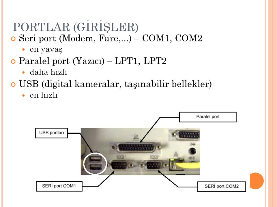 PORTLAR (GİRİŞLER) Seri port (Modem, Fare,...) – COM1, COM2 en yavaş Paralel port (Yazıcı) – LPT1, LPT2 daha hızlı USB (digital kameralar, taşınabilir
