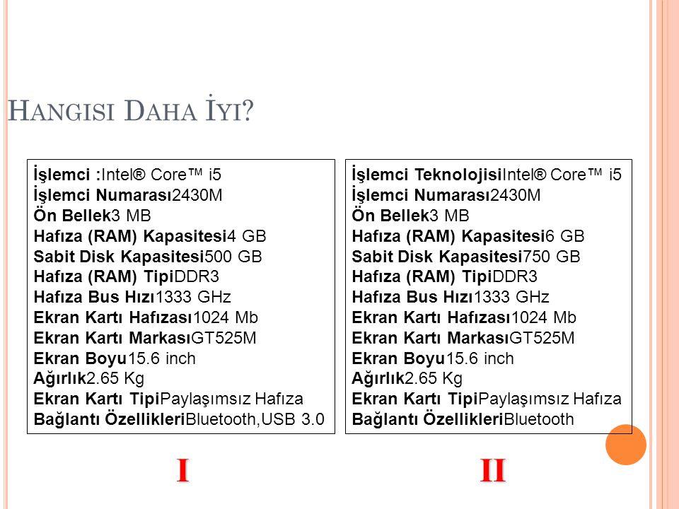 H ANGISI D AHA İ YI ? İşlemci :Intel® Core™ i5 İşlemci Numarası2430M Ön Bellek3 MB Hafıza (RAM) Kapasitesi4 GB Sabit Disk Kapasitesi500 GB Hafıza (RAM