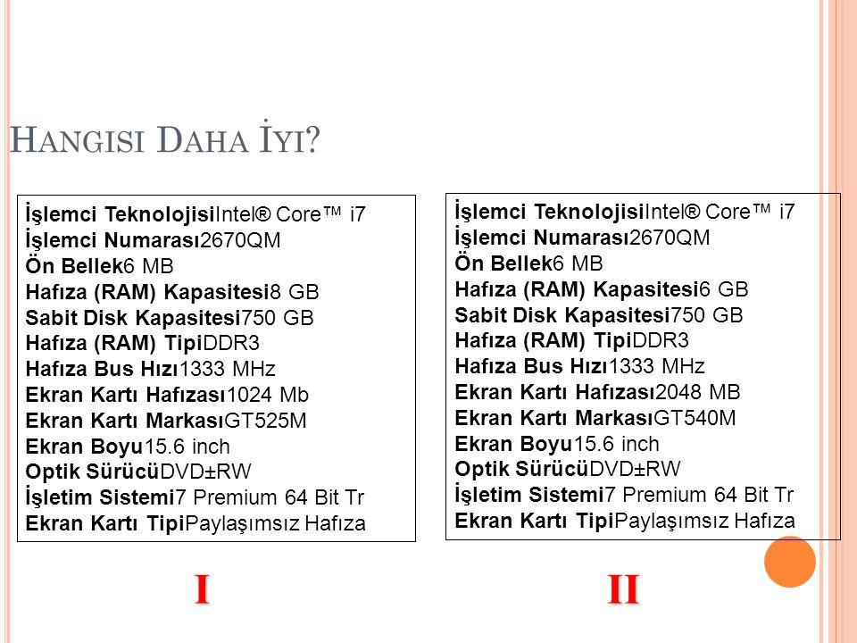 H ANGISI D AHA İ YI ? III İşlemci TeknolojisiIntel® Core™ i7 İşlemci Numarası2670QM Ön Bellek6 MB Hafıza (RAM) Kapasitesi8 GB Sabit Disk Kapasitesi750
