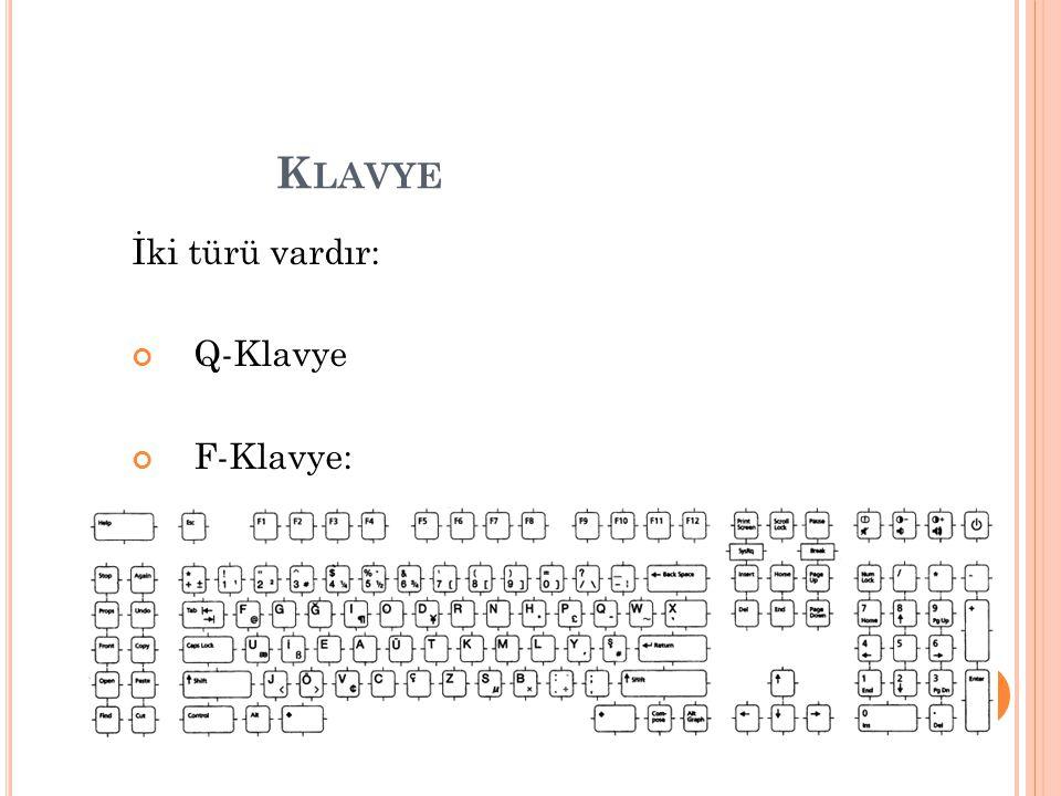 K LAVYE İki türü vardır: Q-Klavye F-Klavye: