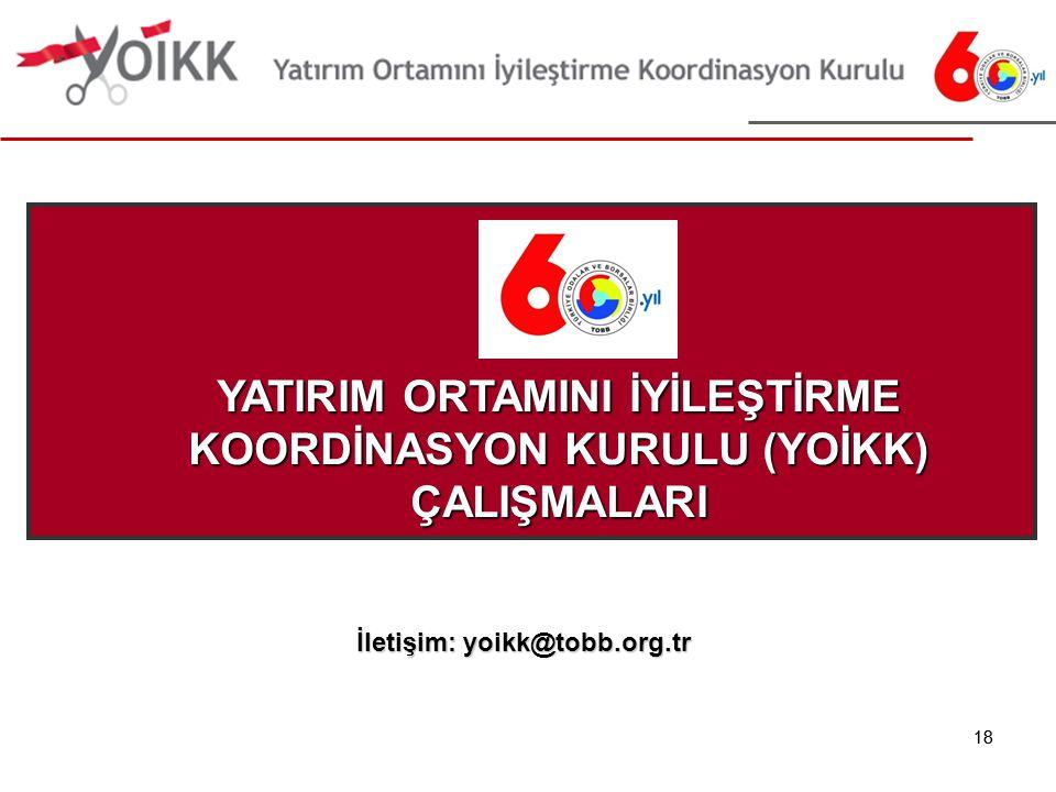 18 İletişim: yoikk@tobb.org.tr YATIRIM ORTAMINI İYİLEŞTİRME KOORDİNASYON KURULU (YOİKK) ÇALIŞMALARI