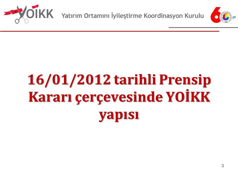 16/01/2012 tarihli Prensip Kararı çerçevesinde YOİKK yapısı 3
