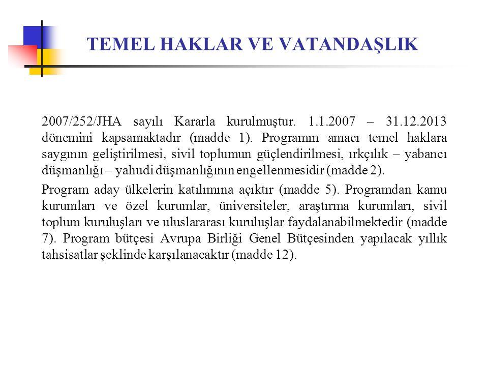 TEMEL HAKLAR VE VATANDAŞLIK 2007/252/JHA sayılı Kararla kurulmuştur.