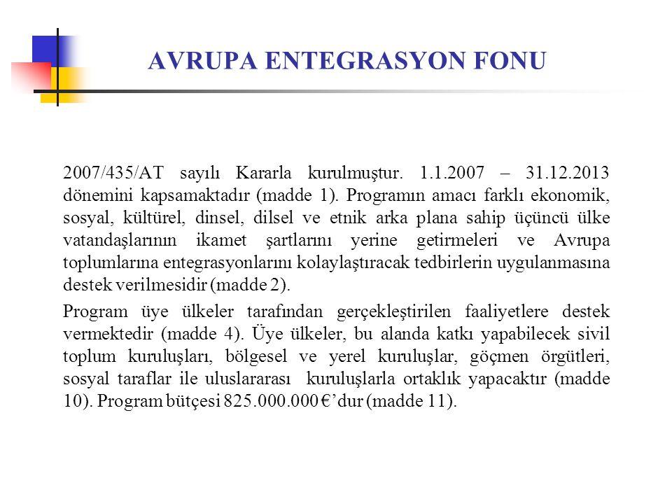 AVRUPA ENTEGRASYON FONU 2007/435/AT sayılı Kararla kurulmuştur.