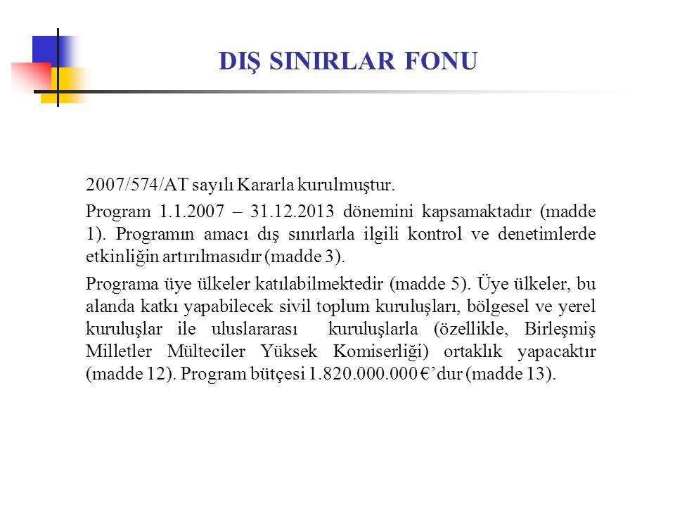 DIŞ SINIRLAR FONU 2007/574/AT sayılı Kararla kurulmuştur.