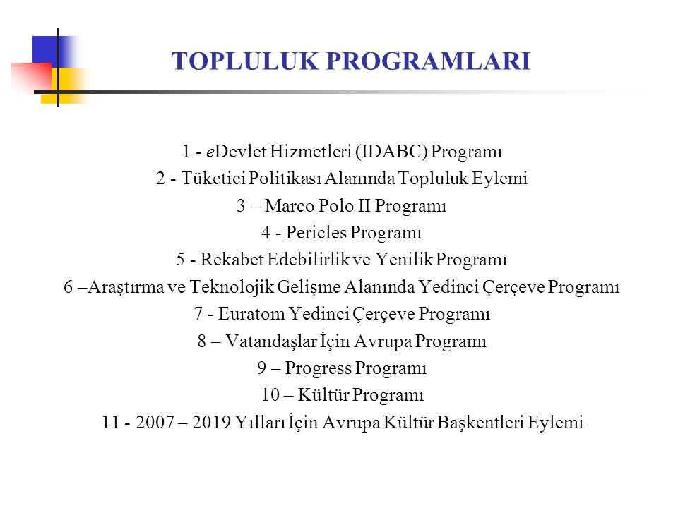 TOPLULUK PROGRAMLARI 1 - eDevlet Hizmetleri (IDABC) Programı 2 - Tüketici Politikası Alanında Topluluk Eylemi 3 – Marco Polo II Programı 4 - Pericles Programı 5 - Rekabet Edebilirlik ve Yenilik Programı 6 –Araştırma ve Teknolojik Gelişme Alanında Yedinci Çerçeve Programı 7 - Euratom Yedinci Çerçeve Programı 8 – Vatandaşlar İçin Avrupa Programı 9 – Progress Programı 10 – Kültür Programı 11 - 2007 – 2019 Yılları İçin Avrupa Kültür Başkentleri Eylemi